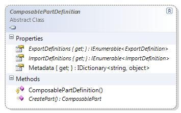ClassComposablePartDefinition