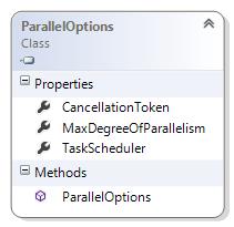 ClassParallelOptions