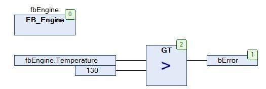 IEC 61131-3: Methods, Properties and Inheritance | Stefan Henneken